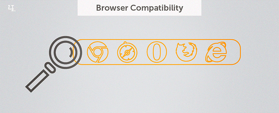 kompatibilnost-pretrazivaca