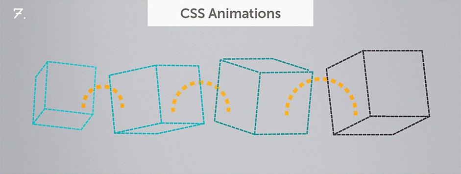 css-animacije