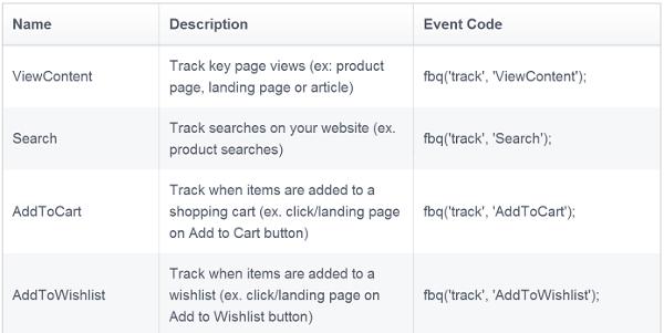 izrada-web-sajtova-tracking-pixel2